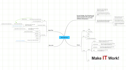 Mind Map: EOC Field View