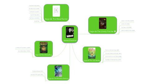 Mind Map: James Dashner