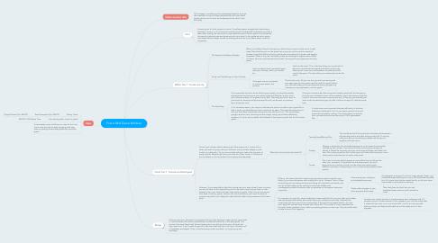 Mind Map: Post 6 Mid Game Mindset
