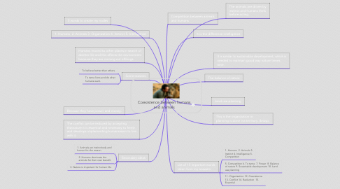 Mind Map: Coexistence between humans and animals
