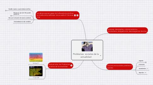 Mind Map: Problemas  sociales de la actualidad