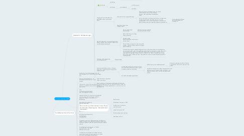 Mind Map: Veranstaltungsabschluss SS2015