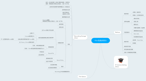Mind Map: Alan負責的部分