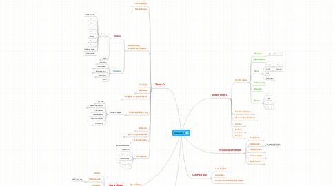 Mind Map: Stamcel 2.0