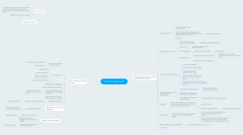 Mind Map: Goldstein Chapters 6&7