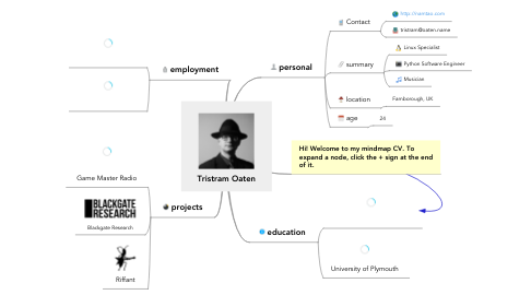Mind Map: Tristram Oaten