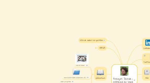 Mind Map: François Jourde : présence en ligne