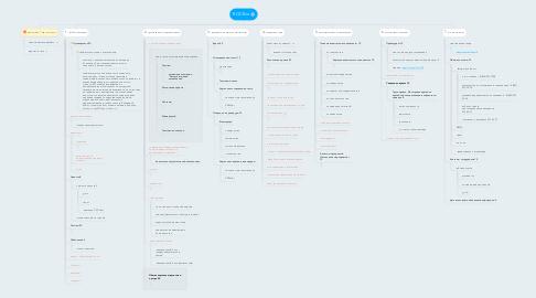 Mind Map: ROCB.ru
