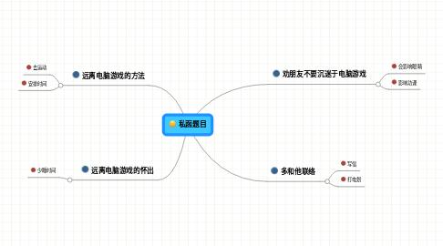 Mind Map: 私函题目