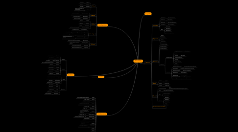 Mind Map: BASE (INICIO)