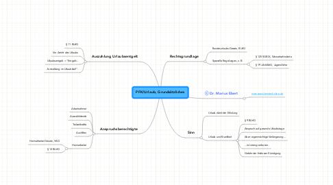 Mind Map: PFK/Urlaub, Grundsätzliches