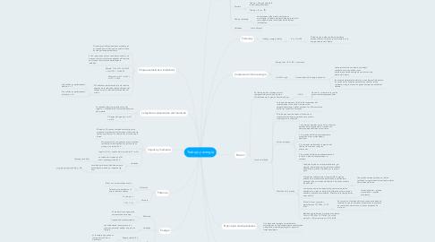 Mind Map: Trabajo y energía