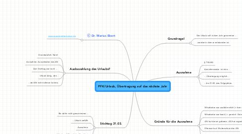 Mind Map: PFK/Urlaub, Übertragung auf das nächste Jahr