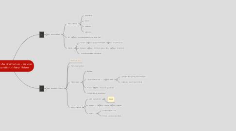 Mind Map: Teisson: Au cinéma Lux - en voie d'élaboration - Heinz Hafner