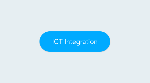 Mind Map: ICT Integration