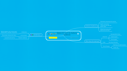 Mind Map: Session 2 C and C for Authentic Audiences