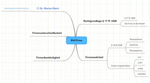 Mind Map: BW/Firma