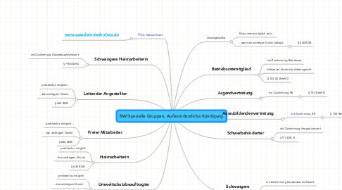 Mind Map: BW/Spezielle Gruppen, Außerordentliche Kündigung