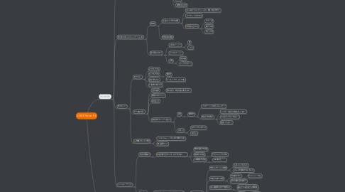 Mind Map: LOVE Voice PJ