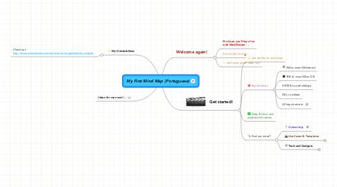 Mind Map: My First Mind Map (Portuguese)
