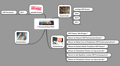 Mind Map: Hunsrueck/Saar/Pfalz