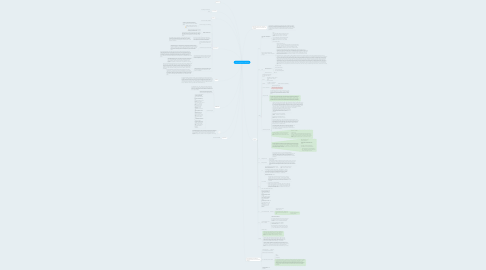 Mind Map: Storm and ghost?? (v 45-53)