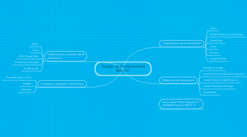 """Mind Map: """"Empleo de las Herramientas Web 2.0"""""""