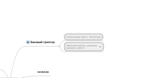 Mind Map: Конфигуратор