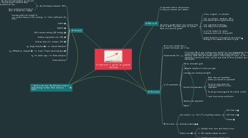 Mind Map: A beginner's guide to growth hacking