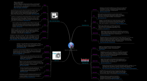 Mind Map: Web 2.0 Tools for Classroom Use