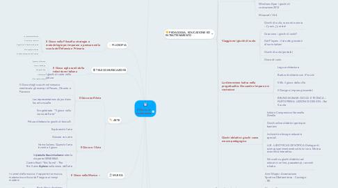 Mind Map: Il Gioco, in costruzione