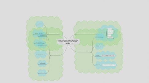 Mind Map: Unidad Aritmetico Logica by Gregory Lara Org Del Computador Z1 PSM Barinas