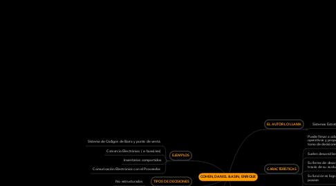Mind Map: COHEN, DANIEL & ASIN, ENRIQUE