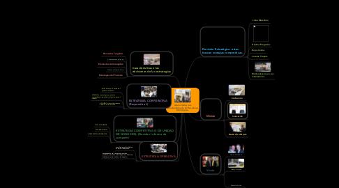 Mind Map: Arturo Calle y sus características de las Decisiones Estratégicas.