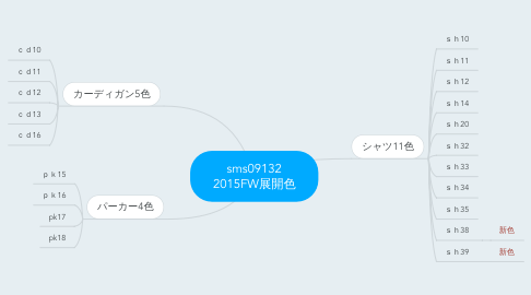 Mind Map: sms09132 2015FW展開色