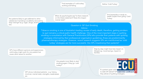 Mind Map: Question 6: GP Quit Smoking Advice Tobacco smoking is one of Australia's leading causes of early death; therefore, getting smokers to quit remains a critical public health challenge. One of the most important steps in quitting smoking is consultation with General Practitioners (GPs) who provide their patients with quitting strategies informed by their professional organisation guidelines; these are predominantly pharmacotherapy strategies. However, recent research suggests GPs are misinformed as 'cold turkey' strategies are far more successful. Are GPs misadvising their patients?