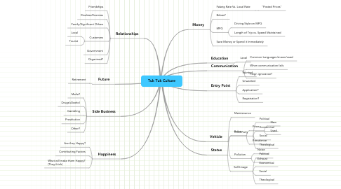 Mind Map: Tuk Tuk Culture