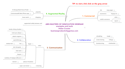 Mind Map: ABN MASTERS OF INNOVATION WEBINAR examples and tools Helen Crozier businessproductivitygenius.com