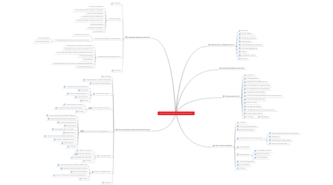 Mind Map: Dynamics of Spacetime Theories: From Newton to Friedman
