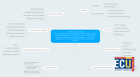 "Mind Map: GP Quit Smoking Advice General Practitioners are providing patients with Pharmacotherapy quitting strategies informed by their professional organisation guidelines, however recent research suggests ""Cold Turkey"" strategies are far more successful. Are GPs misadvising their patients?"