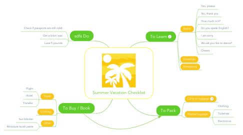 Mind Map: Summer Vacation Checklist