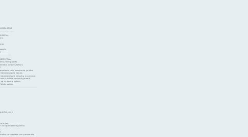 Mind Map: ESTRUCTURA DEL PRESUPUESTO COLOMBIANO