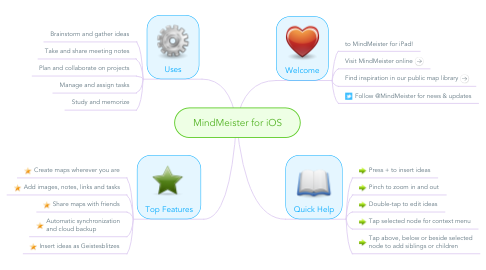 Mind Map: MindMeister for iOS