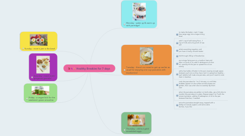 Mind Map: Healthy Breakies for 7 days
