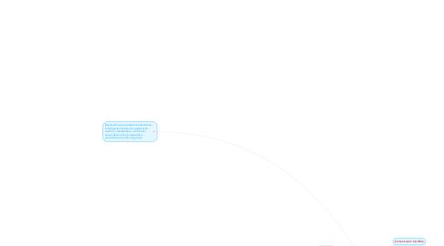 Mind Map: TIPOLOGÍA TEXTUAL
