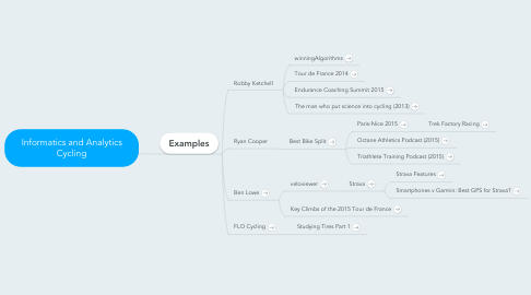 Mind Map: Informatics and Analytics Cycling