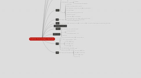 Mind Map: Ruby/Rails for Python developers, Vitaly Kushner