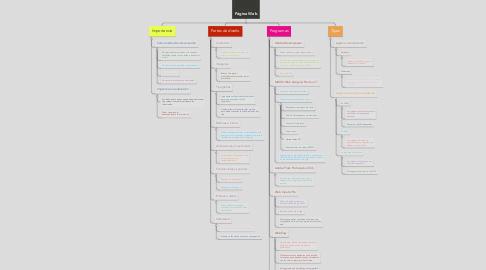 Mind Map: Página Web