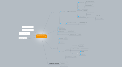 Mind Map: High Growth Sales Funnel
