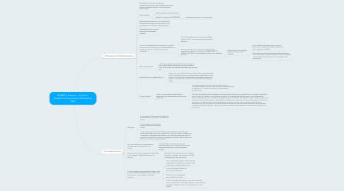 Mind Map: BOBBIO, Noberto - Direito e Estado no Pensamento de Emanuel Kant